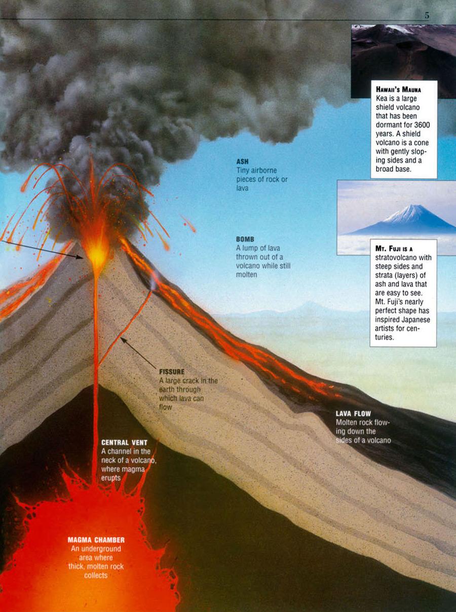 Concept Development: Mount Unzen Volcano Poster NatSci ... | 900 x 1209 jpeg 333kB